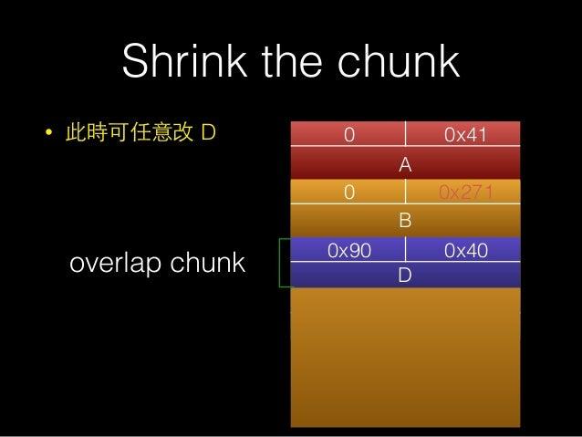 • 此時可任意改 D Shrink the chunk 0 0x41 A 0 0x271 0x90 0x40 B D overlap chunk