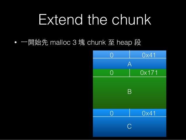 Extend the chunk • ⼀一開始先 malloc 3 塊 chunk ⾄至 heap 段 0 0x41 0 0 0x171 0x41 A B C