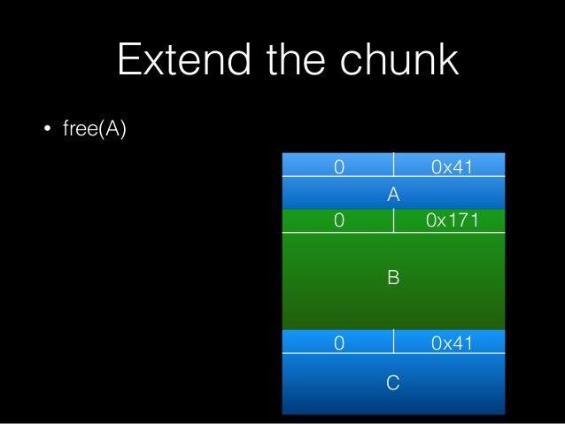 Extend the chunk • free(A) 0 0x41 0 0 0x171 0x41 A B C