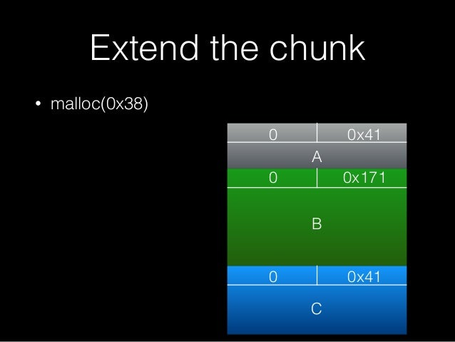 Extend the chunk • malloc(0x38) 0 0x41 0 0 0x171 0x41 A B C