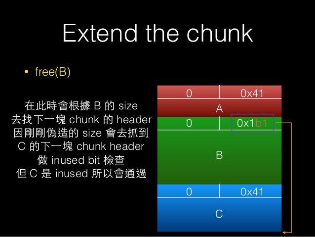 Extend the chunk • free(B) 0 0x41 0 0 0x1b1 0x41 A B C 在此時會根據 B 的 size 去找下⼀一塊 chunk 的 header 因剛剛偽造的 size 會去抓到 C 的下⼀一塊 chun...