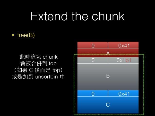 Extend the chunk • free(B) 0 0x41 0 0 0x1b1 0x41 A B C 此時這塊 chunk 會被合併到 top (如果 C 後⾯面是 top) 或是加到 unsortbin 中