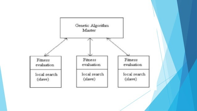 Genetic algorithm by sivanathan and deepa