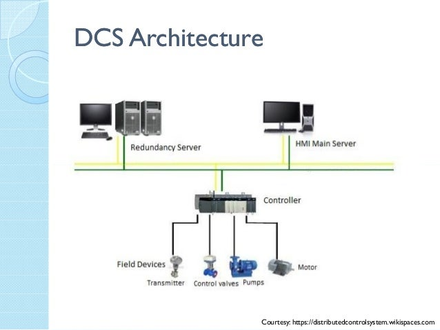 distributed control system  presentation