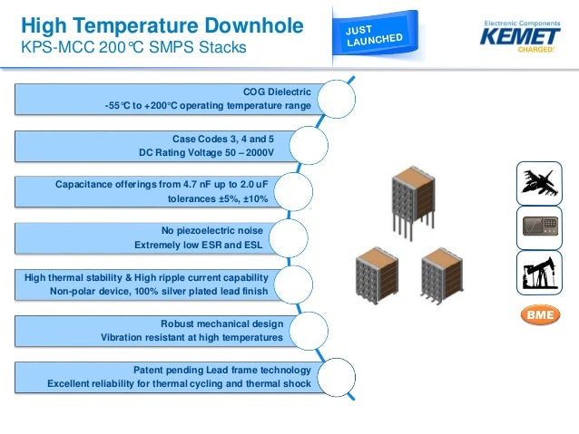 Advances In Ceramic Capacitors