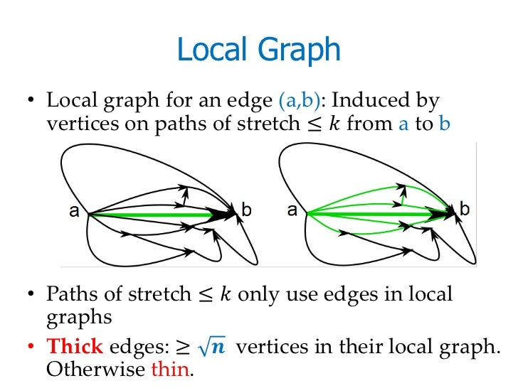 Local Graph• Local graph for an edge (a,b): Induced by  vertices on paths of stretch ≤ ������ from a to b• Paths of stretc...