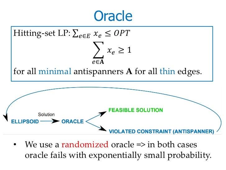 OracleHitting-set LP:   ������∈������   ������������ ≤ ������������������                                  ������������ ≥ ...
