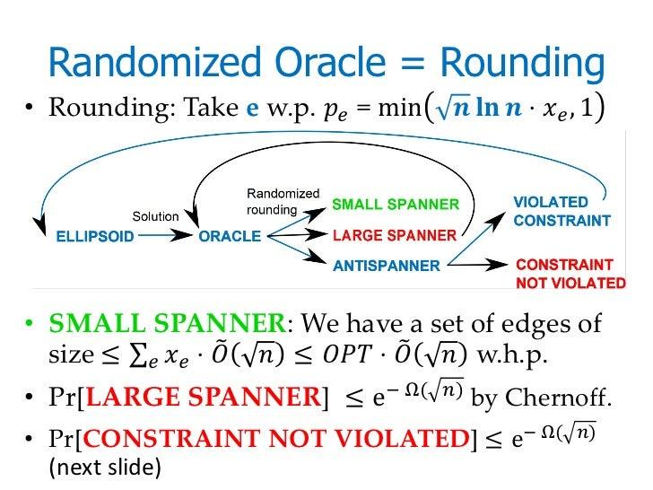 Randomized Oracle = Rounding• Rounding: Take e w.p. ������������ = min    ������ ������������ ������ ⋅ ������������ , 1• S...