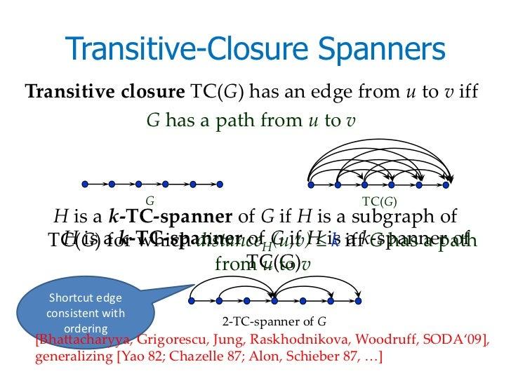 Transitive-Closure SpannersTransitive closure TC(G) has an edge from u to v iff              G has a path from u to v     ...