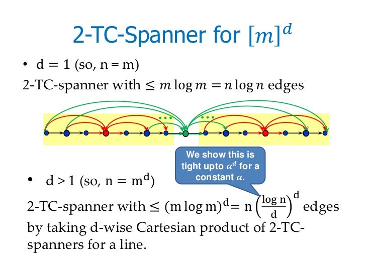 2-TC-Spanner for ������                            ������• d = 1 (so, n = m)2-TC-spanner with ≤ ������ log ������ = ������...