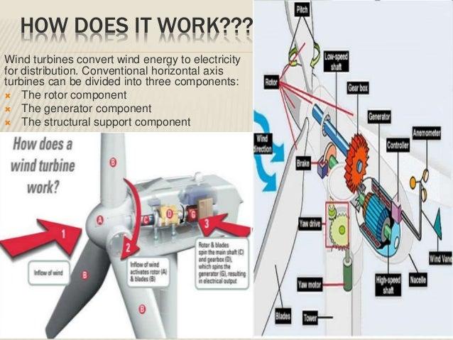 advances in wind energy. Black Bedroom Furniture Sets. Home Design Ideas