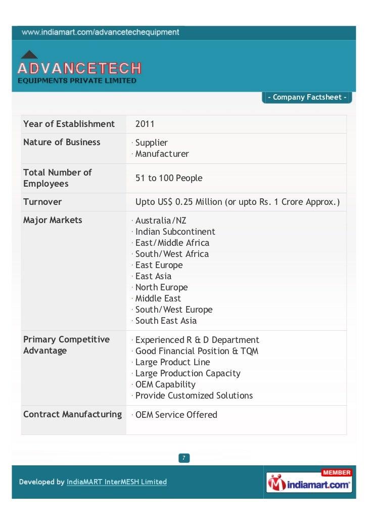 - Company Factsheet -Year of Establishment    2011Nature of Business       Supplier                         ManufacturerTo...
