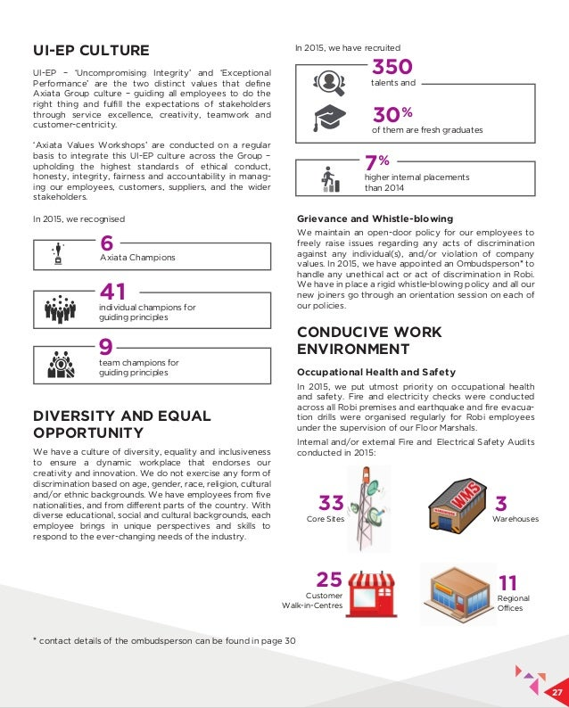 report on robi The future with robi is promised to be exciting as we strive to employ the best resources and latest technology in offering many more innovative and exciting products and services statement of the topic we have selected the topic of determination of training and development needs in robi for our report.