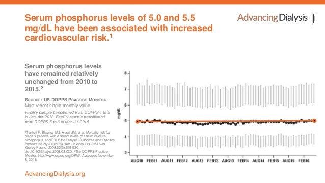 Advancing Dialysis - Mineral and Bone Disease Slide 2