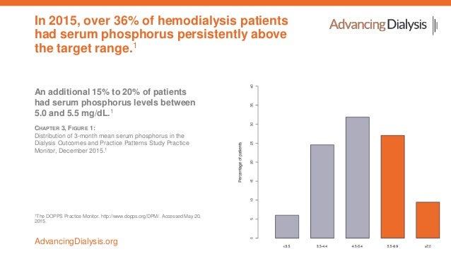 Advancing Dialysis - Mineral and Bone Disease Slide 3