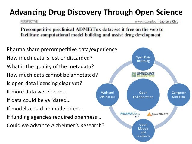 Advancing Drug Discovery Through Open Science Open Collaboration Open Data Licensing Computer Modeling Open Models and Fee...