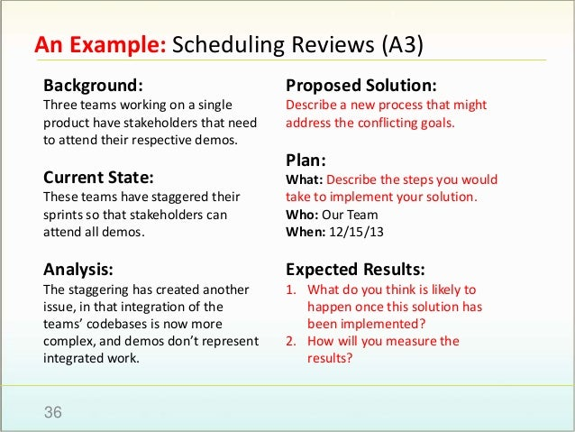 Advancing the retrospective dynamic lean agile continuous improvem improvement roles responsibilities 35 36 freerunsca Choice Image