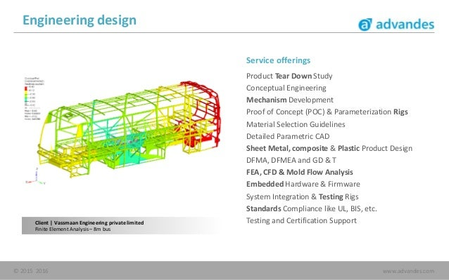 Advandes design engineering services for Product and service design