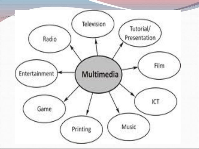 importance of multimedia Media education can help young people put current images and messages about aboriginal people into perspective by helping them understand how the media work, why stereotyping exists, how.
