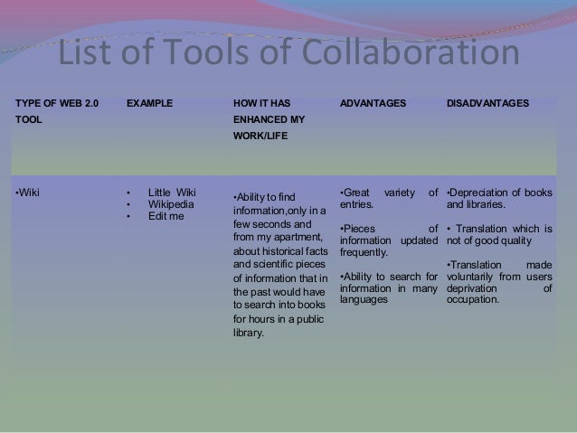 advantages of collaboration Advantages of collaboration in title bopup communication server internet & networking - chat, shareware, $19900, 1126 mb idea free edition.