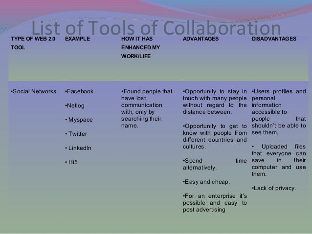 advantages and disadvantages of collaboration in What are the main advantages of virtual collaboration over real life collaboration.
