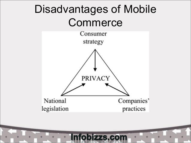 disadvantages advantages mobile commerce Here is a look at e-commerce negatives the balance small business disadvantages of e-commerce menu search go go becoming an owner  disadvantages of e-commerce  updated july 24, 2018 to make a fair evaluation of e-commerce, we cannot stop at discussing the advantages of e-commerce let us also look at the other side of the coin too e.