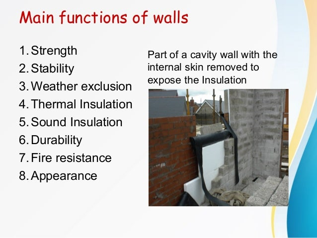 Advantages Of Cavity Walls