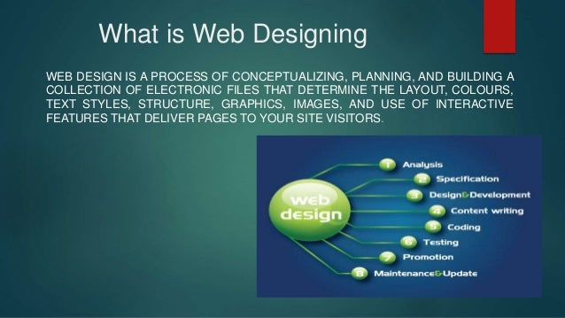 What is Web Designing WEB DESIGN IS A PROCESS OF CONCEPTUALIZING, PLANNING, AND BUILDING A COLLECTION OF ELECTRONIC FILES ...
