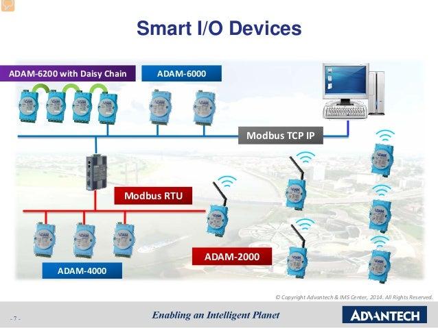 Advantech Smart Factory Products