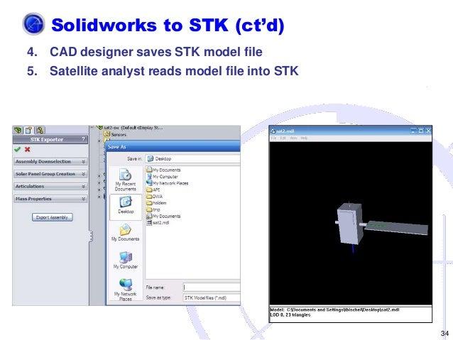 Simulation Data Management Using Aras And Sharepoint
