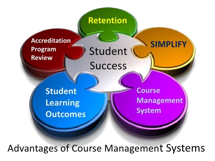 Retention<br />Accreditation<br />Program<br />Review<br />SIMPLIFY<br />Student<br />Success<br />Course<br />Management<...