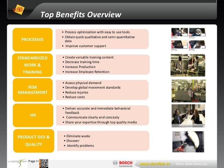 Top Benefits Overview                           • Process optimization with easy to use tools                           • ...