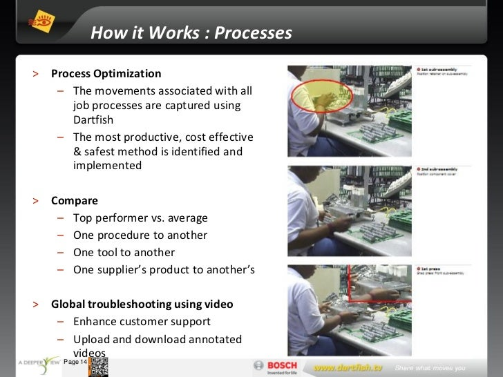 How it Works : Processes  >     Process Optimization         – The movements associated with all            job processes ...
