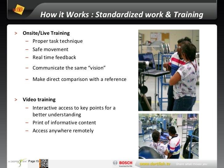 How it Works : Standardized work & Training  >     Onsite/Live Training         – Proper task technique         – Safe mov...