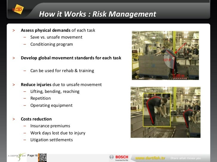 How it Works : Risk Management  >    Assess physical demands of each task        – Save vs. unsafe movement        – Condi...