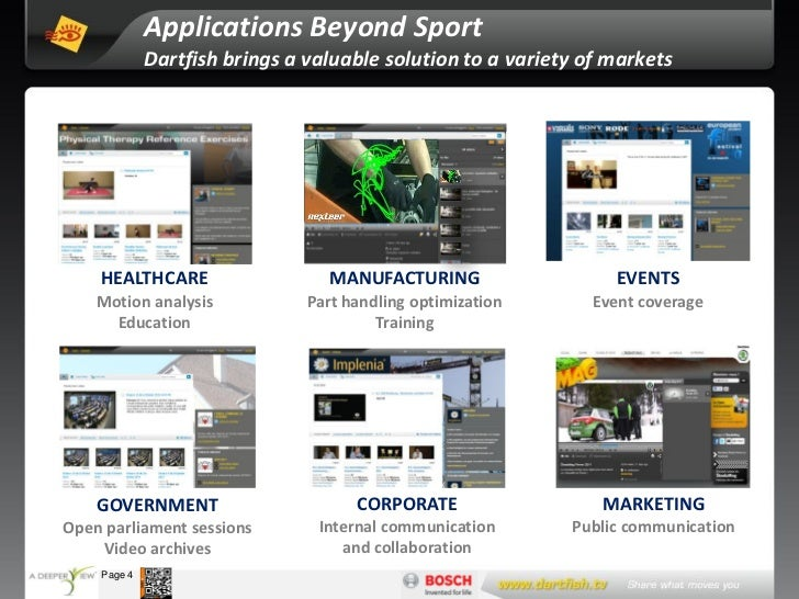 Applications Beyond Sport                     Dartfish brings a valuable solution to a variety of markets            HEALT...