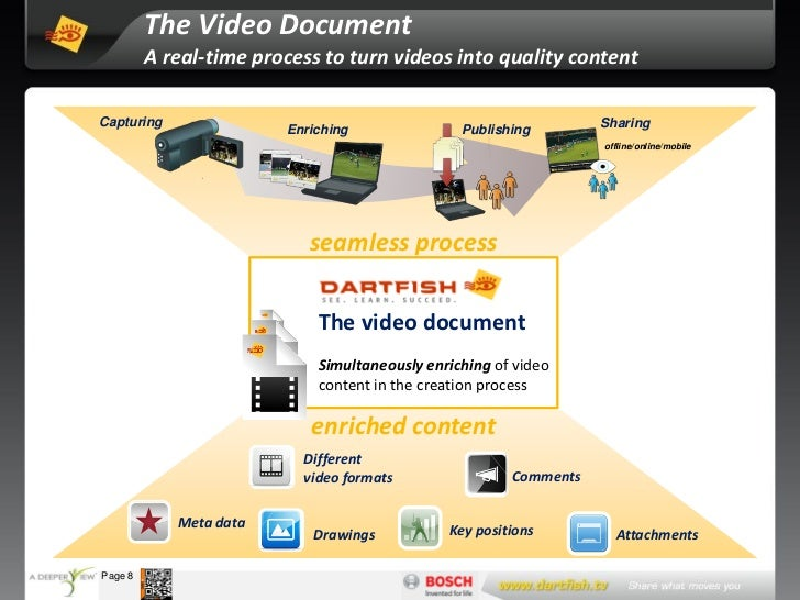 The Video Document                     A real-time process to turn videos into quality content           Capturing        ...