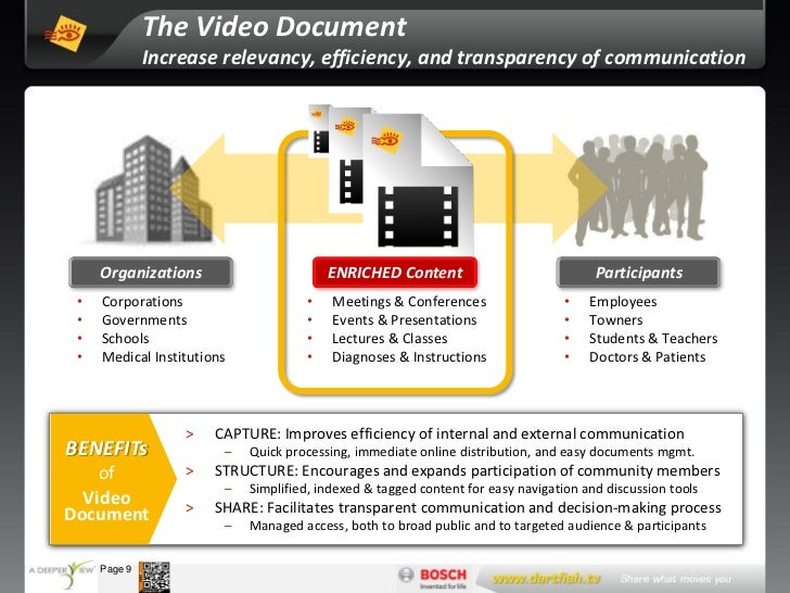 The Video Document                     Increase relevancy, efficiency, and transparency of communication            Organi...