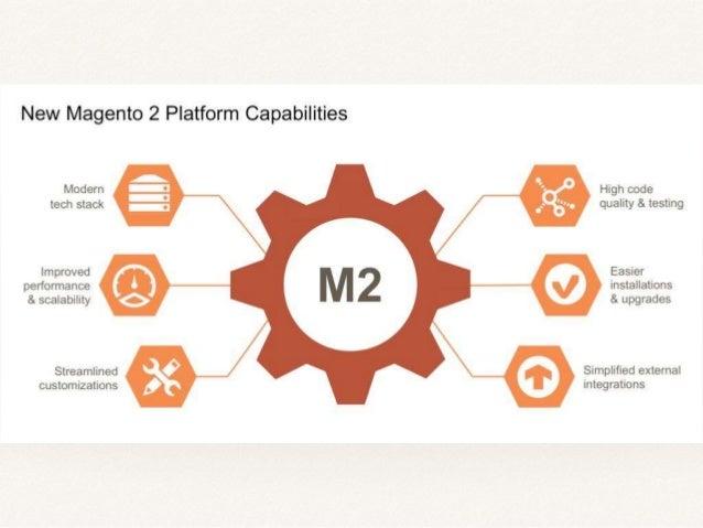 Advent of magento2 Slide 3