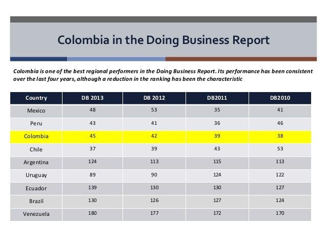 doing business report 2013 tanzania