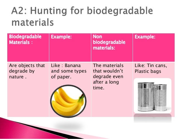 examples of biodegradable materials