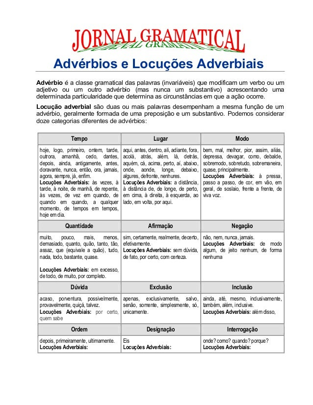 Advérbios e Locuções AdverbiaisAdvérbio é a classe gramatical das palavras (invariáveis) que modificam um verbo ou umadjet...