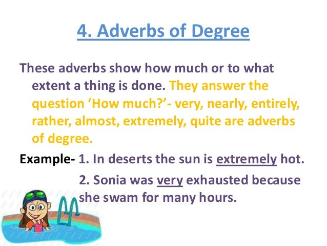 how to teach adverbs of degree