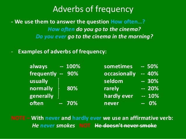 Adverbs O Frequency