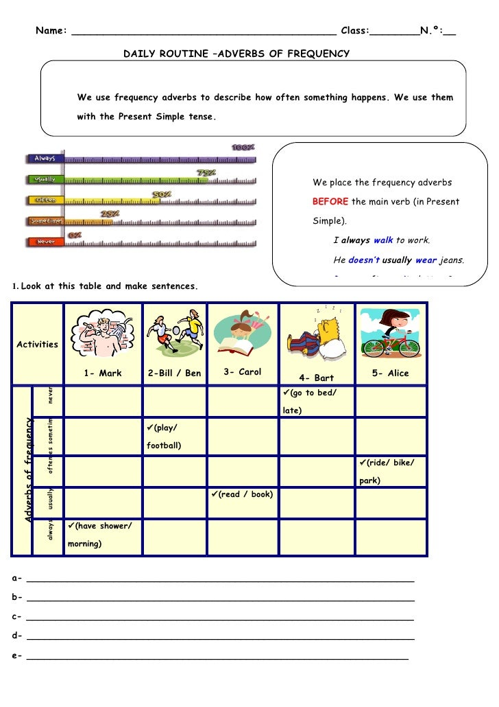 Adverbs of Frequency English Language – Adverbs of Frequency Worksheet