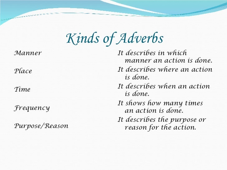Adverbs of manner ppt presentation