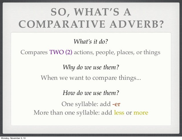 Comparative Superlative Adverbs