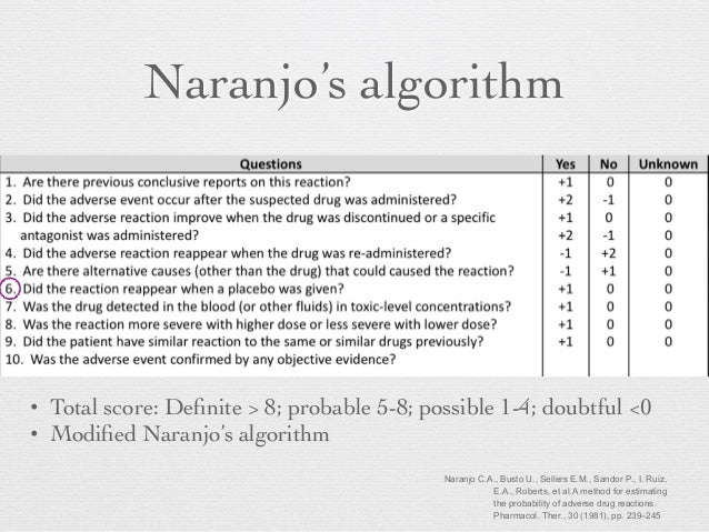 Comparison of agreement and rational uses of the WHO and Naranjo ...