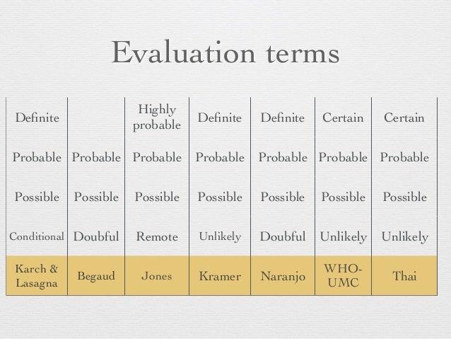 adverse drug reaction classification pdf