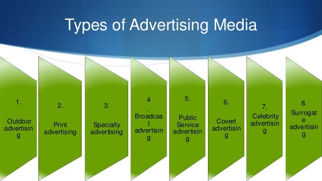 the major media types for advertising Home articles different types of online advertising different types of affiliate marketing is a great form of online advertising the major advantage is that you don't actually have to pay major companies are already expressing doubts about the efficacy of social media marketing.